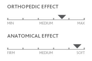 effects_rewlaxcomf