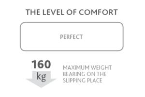 level_perfect